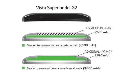 LG G2 Bateria