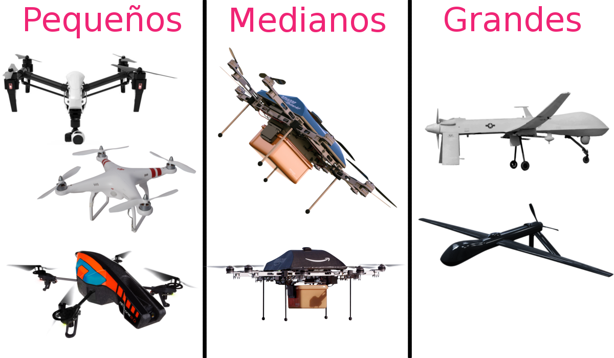 parrot ar 2 0 drone with El Futuro De Los Drones En Argentina on Asteroid America as well 221 Bluetooth Plasma Speaker further Hexacopters Quadcopters And Octocopters What Is The Difference moreover Watch moreover Apple Neue Imacs Mit Quad Core Und Thunderbolt.