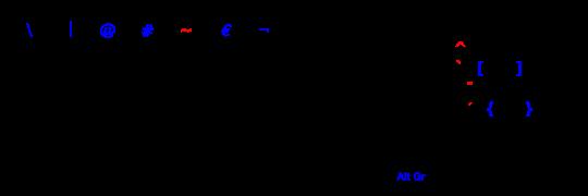 Disposición de teclado español