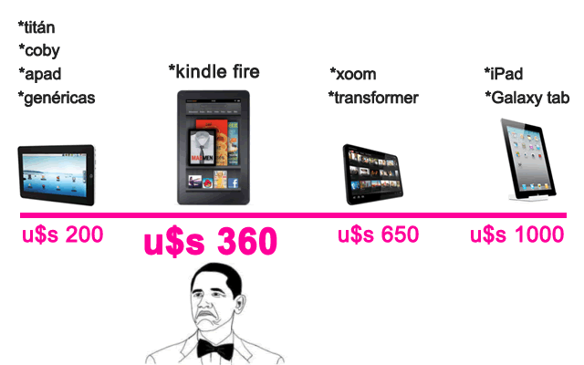 tablets-con-kindle
