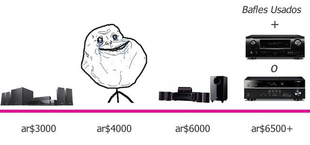 precios-de-equipos-de-audio