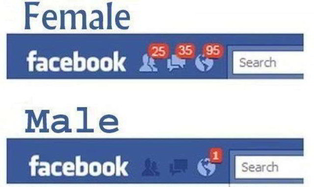 rsz_facebook-notifications-female-vs-male