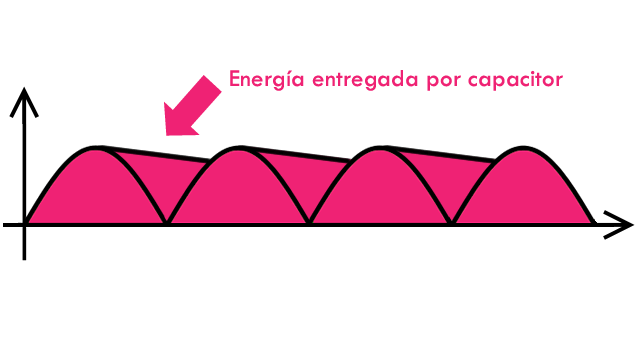 rectificación-capacitor