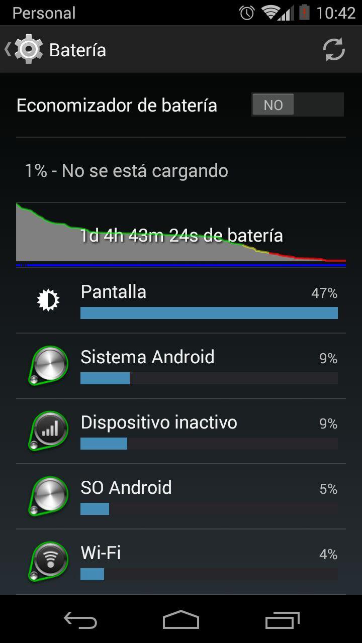 Batería del Moto G Segunda Generación