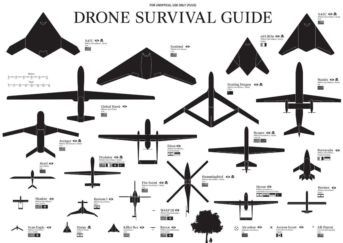 Hace años que los drones se usan a nivel militar en países como USA e Israel