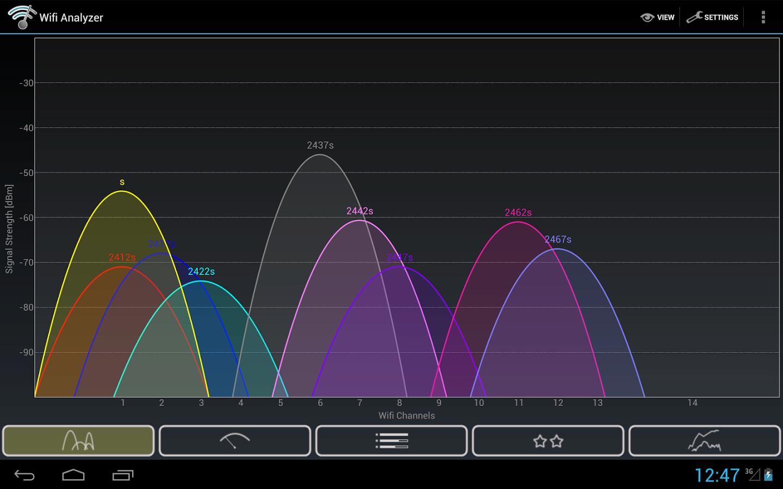 """Wifi Analizer o """"cómo quedar como un m4d h4x0r frente a los clientes"""""""