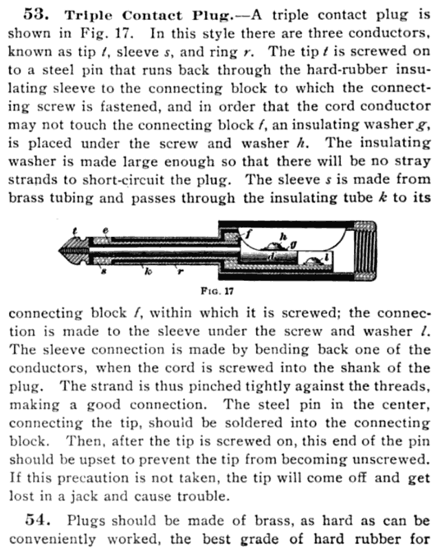 Patente conector TRS
