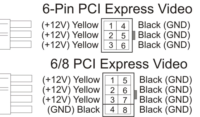 diferencias-entre-conector-6-pines-y-8-pines-pci-express