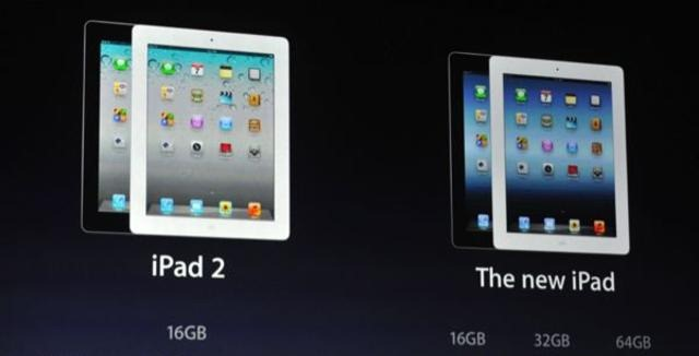 Ipad 2 vs new Ipad