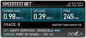 Speedtest en CANTV